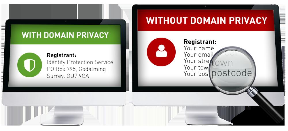 domen-privatnost