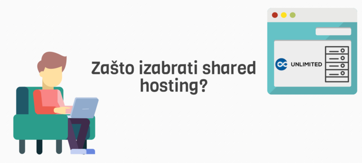 Zašto izabrati Shared Web Hosting?