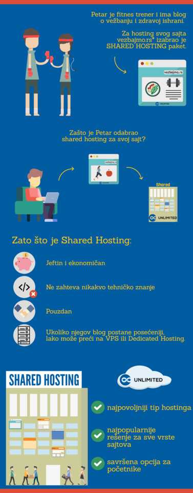 shared hosting unlimited petar