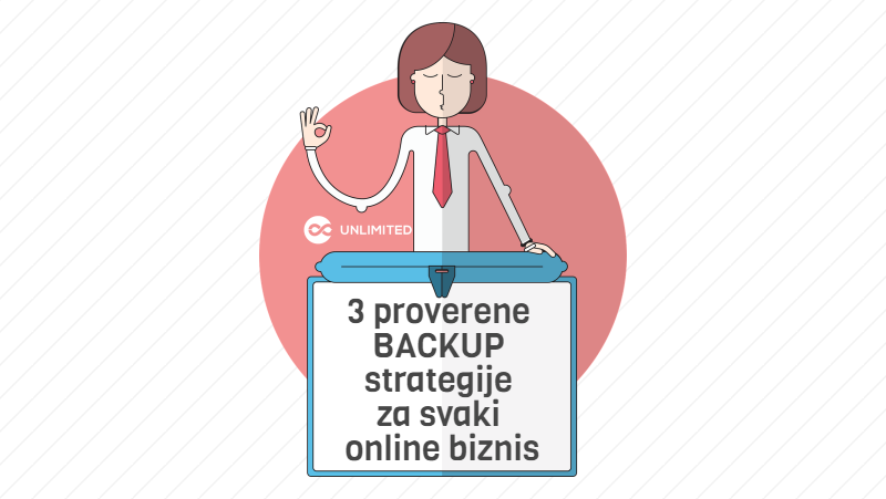 3 proverene Backup strategije za svaki online biznis