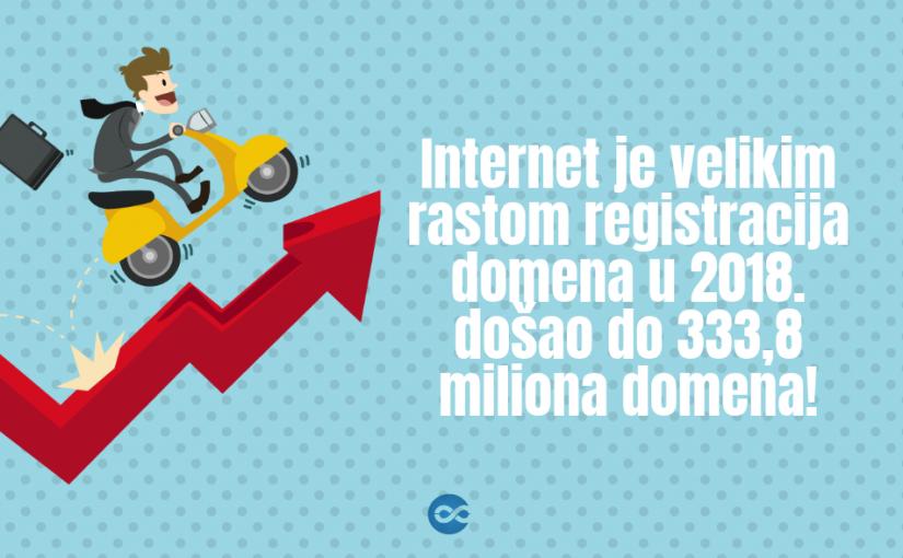Internet je došao do 333,8 miliona domena!